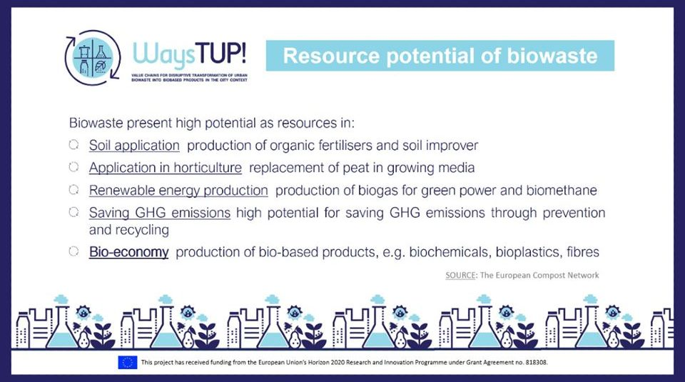 Biowaste into valuable biobased products