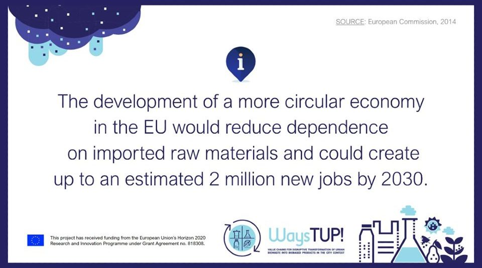 Could circular economy create new jobs