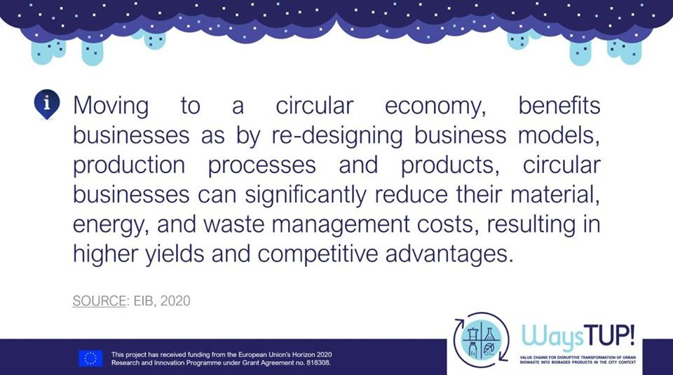 How businesses benefit from circular economy