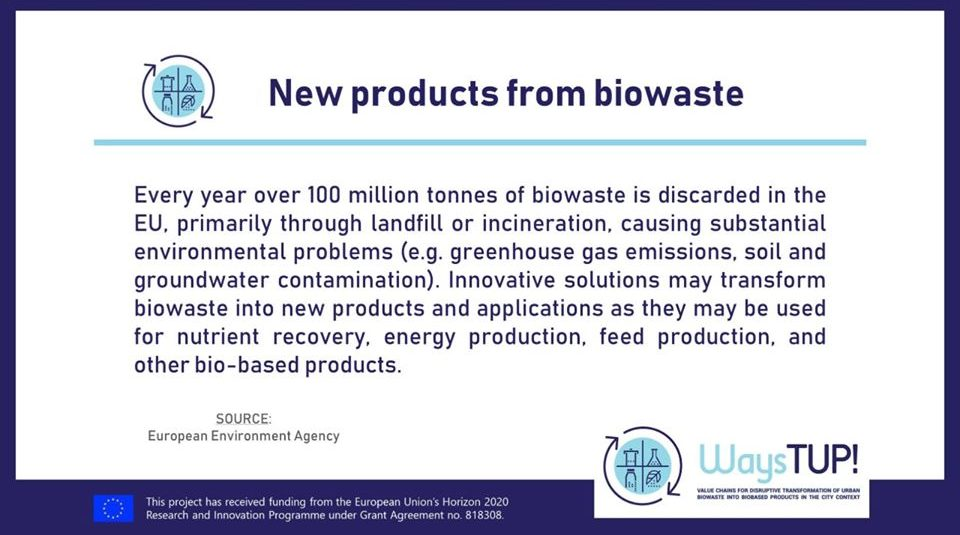 New products from biowaste