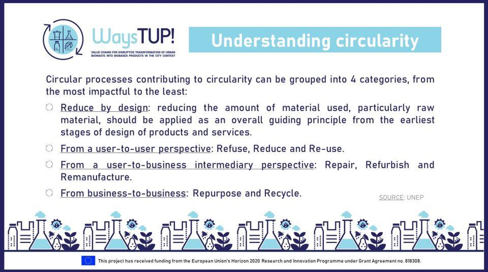 Understanding circularity