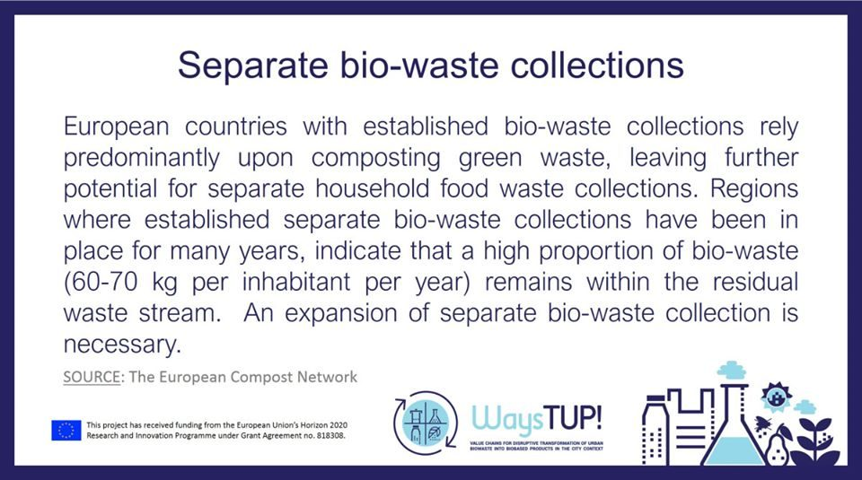 Why is separate bio-waste collection important