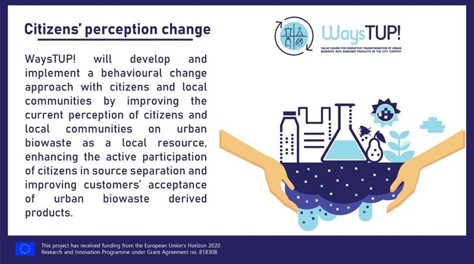 behavioural change approach with citizens